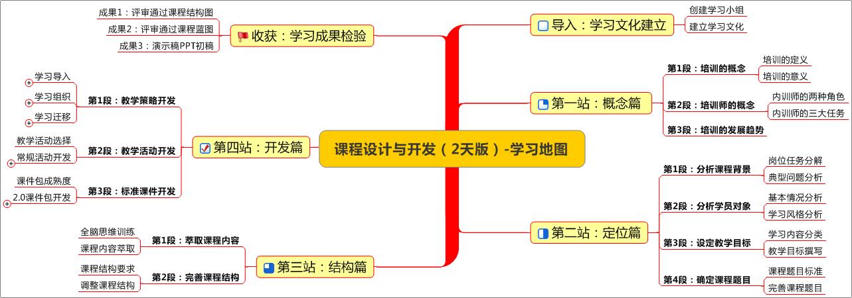 中国烟草(广东),腾讯学院,淘宝大学,百度,华润,赤湾码头,百丽国际